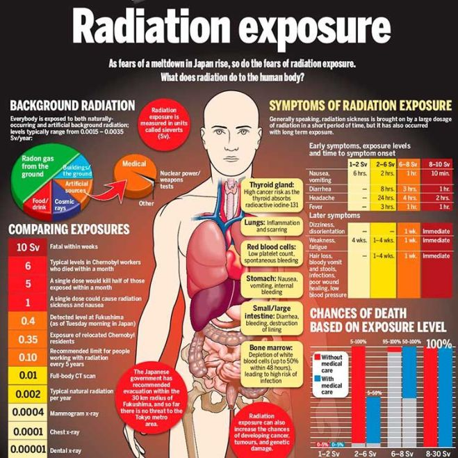 Italy and the Wuhan Virus…The Real Story from an Italian plus MORE Radiation1fd5bc2b5e5aeac363f352076fc1c474