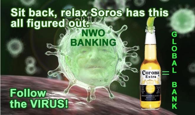 SOROS BANKING